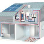Aerotermia con fotovoltaica ¿Cuánto ahorra este sistema alimentado con paneles fotovoltaicos?